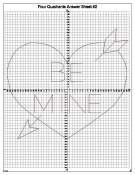 Valentine's Day Coordinate Graphing Ordered Pairs Activity. Mystery Pictures.