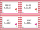 Valentine's Day Decimal Task Card Printables: Place Value,
