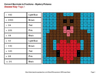 Decimals To Fractions - Color-By-Number Valentine's Math Mystery Pictures