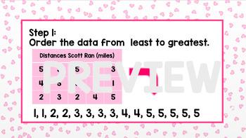 Valentine's Day Dot Plot Presentation