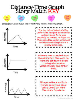 Valentine's Day Edition: Distance-Time Graph Story Match