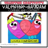 Valentine's Day February Compare Contrast Craftivity Kinde