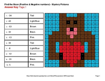 Find the Mean (average) - Color-By-Number Valentine's Math Mystery Pictures