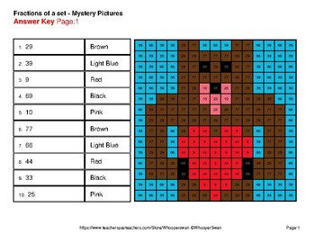 Valentine's Day: Fractions of a Set - Color-By-Number Mystery Pictures
