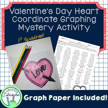 Valentine's Day Heart Coordinate Graphing Mystery Activity