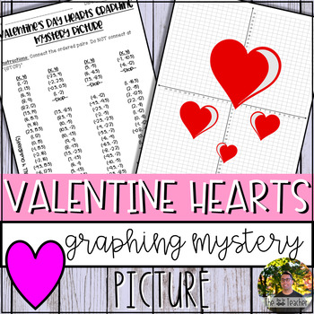 Valentine's Day Hearts Graphing Mystery Picture (Coordinate Grid &Ordered Pairs)