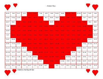 Valentines Day Hidden Picture Multiplication