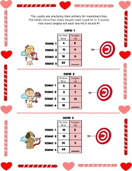 Valentine's Day Input/Output Tables