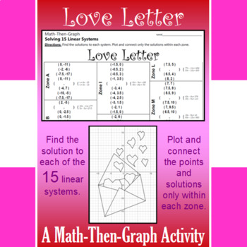 Valentine's Day - Love Letter - A Math-Then-Graph Activity - Solve 15 Systems