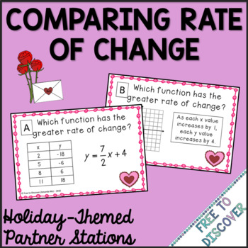 Valentine's Day Math Activity - Comparing Rate of Change
