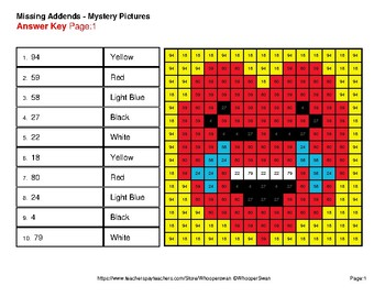 Valentine's Day: Missing Addends - Color-By-Number Mystery Pictures