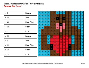 Missing Numbers Division - Color-By-Number Valentine's Math Mystery Pictures