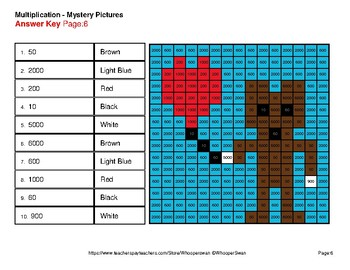 Valentine's Day: Multiplication by 10, 100, 1000 - Mystery Pictures