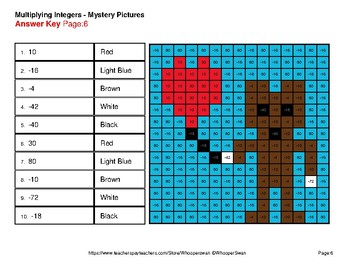 Valentine's Day: Multiplying Integers - Color-By-Number Mystery Pictures