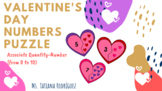 Valentine's Day Numbers Activity from 0 to 10.