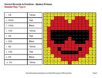 Percents to Fractions - Color-By-Number Valentine's Math Mystery Pictures