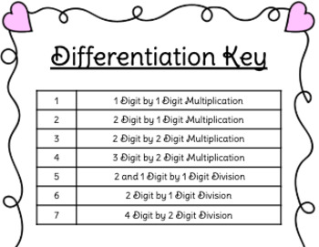 Valentine's Day Riddles - Multiplication & Division - Differentiated