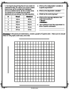 Scientific Method Worksheet - Variables, Graphing, Valentine's Day Science