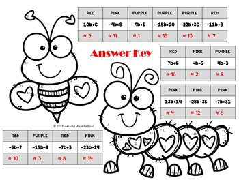 Valentine's Day Simplifying Expressions Color By Number Activity