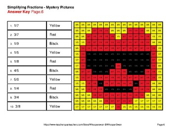 Simplifying Fractions - Color-By-Number Valentine's Math Mystery Pictures