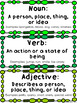 St. Patrick's Day Themed Mad Libs - Nouns, Verbs, and Adjectives
