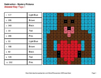 Valentine's Day: Three 3-Digit Subtraction - Color-By-Number Mystery Pictures