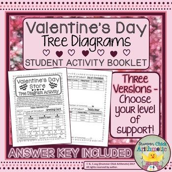 Valentine's Day Tree Diagram Activity Booklet