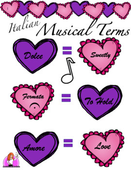 """ITALIAN  Musical Terms""  w/ PowerPoint and BONUS editable seating chart!"