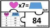 Valentine's math input output tables in out boxes St. Valentine 3rd 4th  day