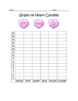 Valentine's Candy Graph