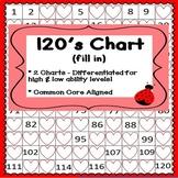 120's Chart  No Prep Spring Activity 1st Grade