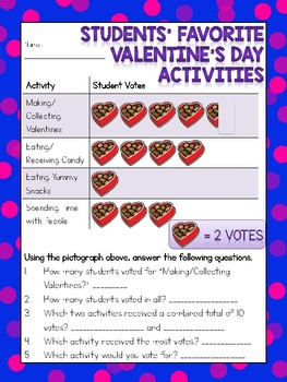 Valentine's Day Activity Pictograph and Questions