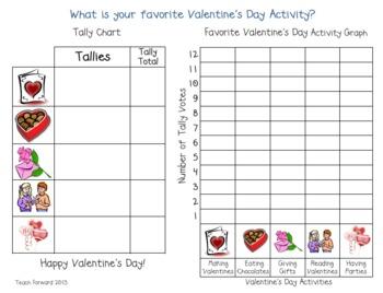 Valentine's Day Activity Survey, Tally, & Graph FREEBIE