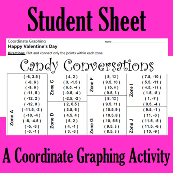 Valentine's Day - Candy Conversations - A Coordinate Graphing Activity