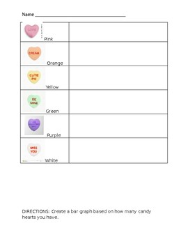 Valentines Day Candy Heart Graphing