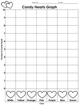 Valentine's Day Candy Hearts Graph  - Full Page - King Virtue