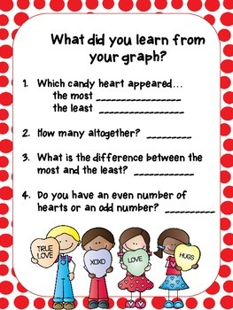 Valentine's Day Candy Hearts Sort and Graph