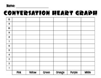 Valentine's Day Conversation Heart Activities