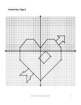 Valentine's Day Coordinate Graphing - 4 Quad - No decimals