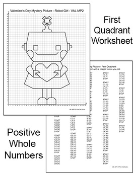 Day Math Coordinate Graphing Ordered Pairs Robot Mystery Picture