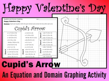 Valentine's Day - Cupid's Arrow - A Linear Equation Graphing Activity