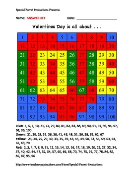 Valentines Day - LOVE Heart - Hundreds Chart!