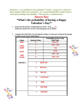 Valentine's Day Fun Theoretical and Experimental Candy Probability