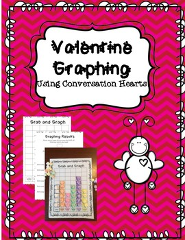 Valentines Day Graphing