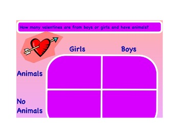 Valentine's Day Graphing Activities