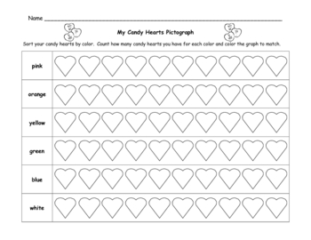 Valentines Day Graphing/ Candy Hearts Graphing