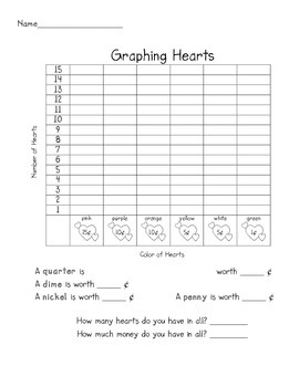 Valentine's Day - Graphing Hearts and Money