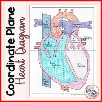 Valentines Day - Heart Coordinate Plane Mystery Picture