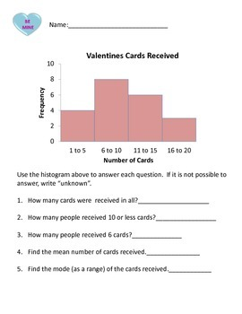 Histograms Lessons by Owen134866 - Teaching Resources - Tes