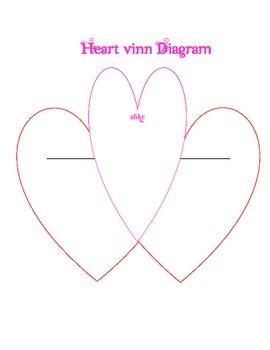 Valentine's Day Literature Graphic Organizer Bundle